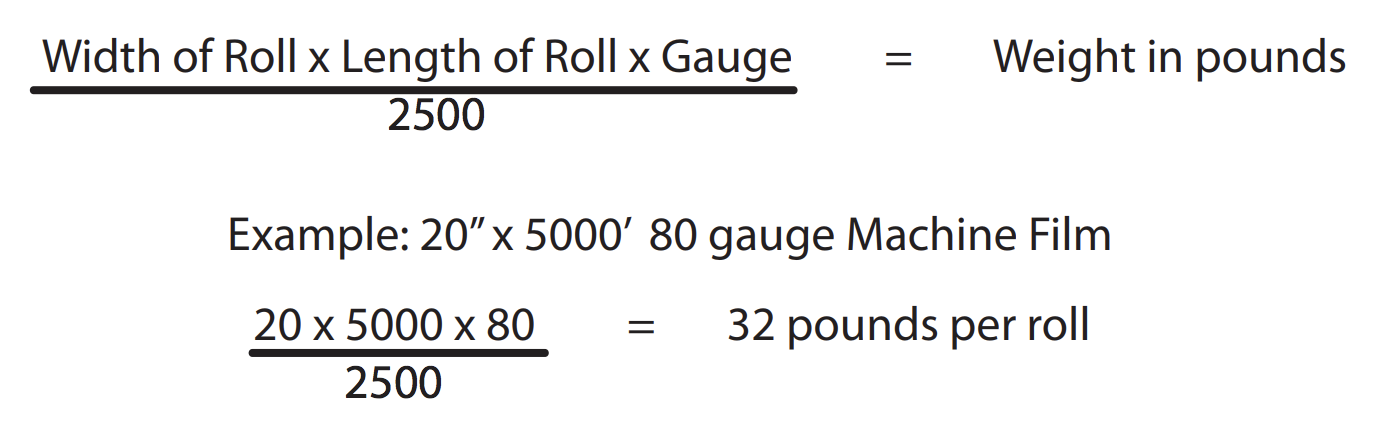 Stretch Film weight equation